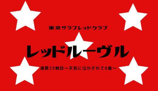 【レッドルーヴル】通算23戦目~またもや馬場に泣かされ8着~